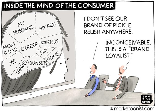 mind of the consumer