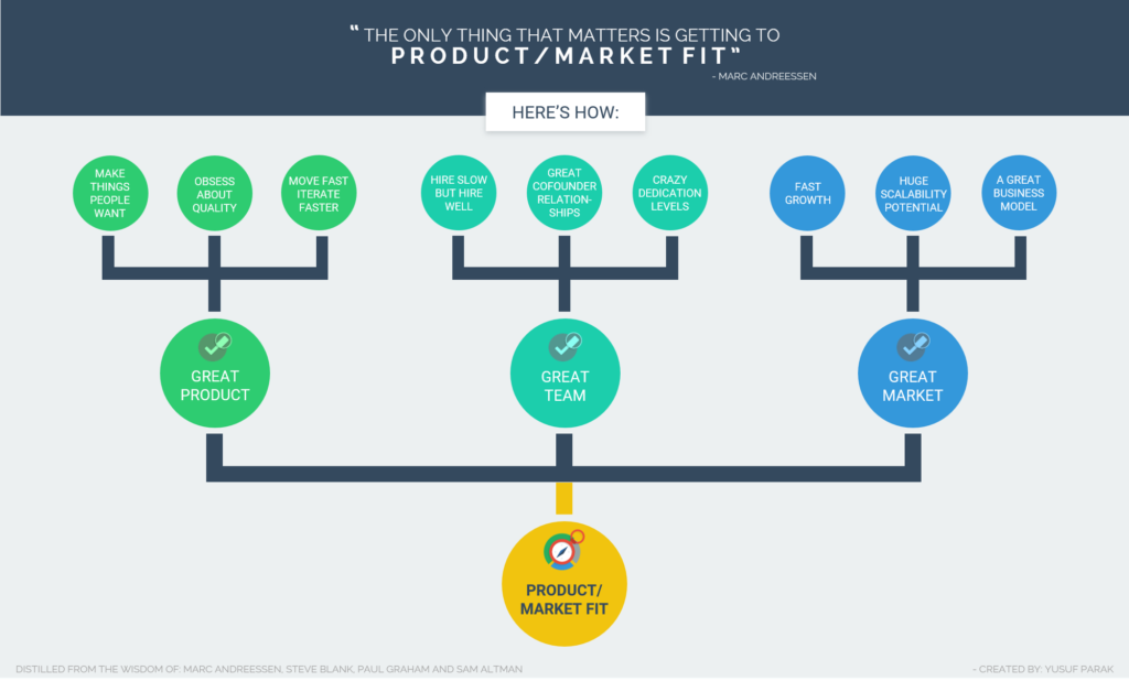 product team market