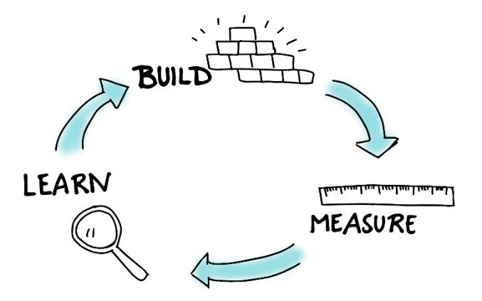 learn build measure